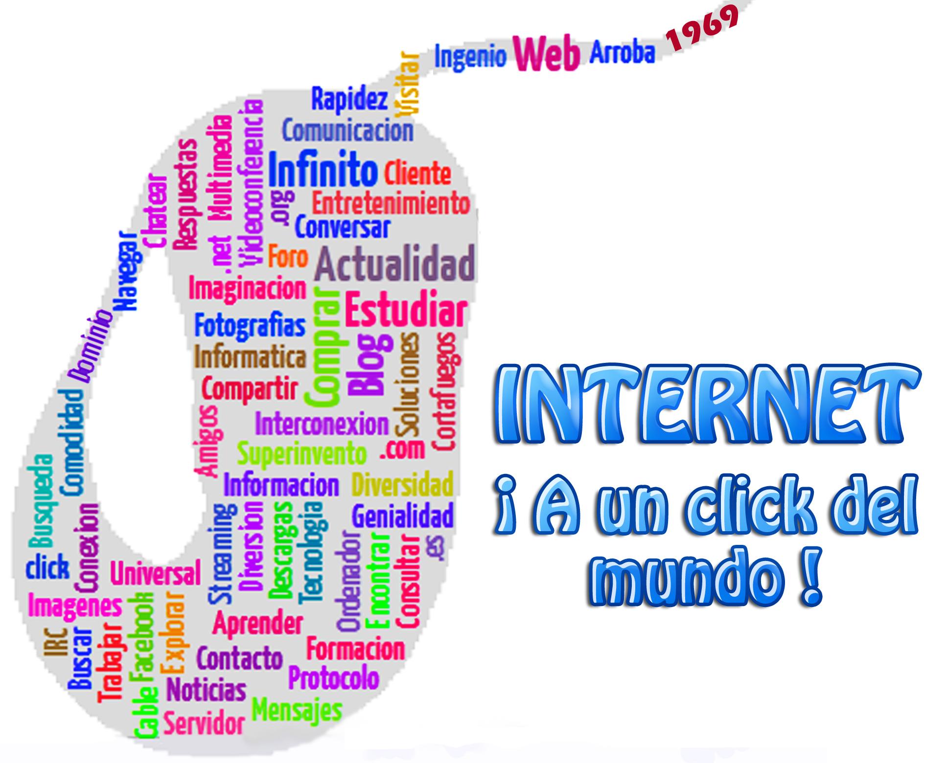 ¿Es importante el Internet en tu vida? Importante tu opinión